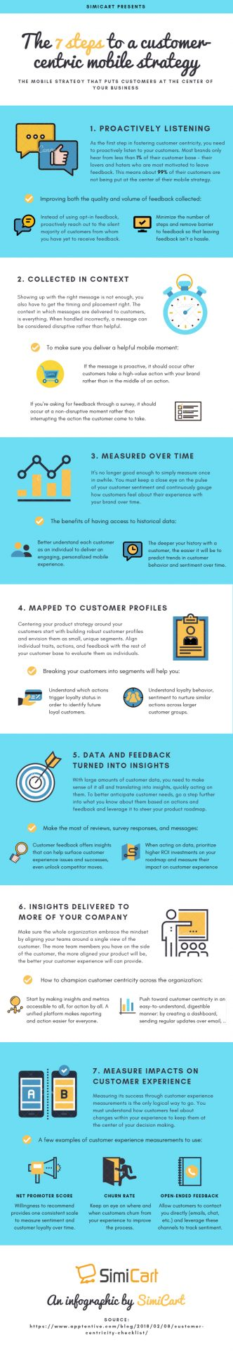 The 7 steps to a customer-centric mobile strategy [infographic]
