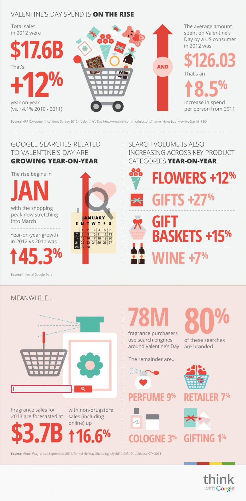 vday-2013-search-trends_infographics-page-0