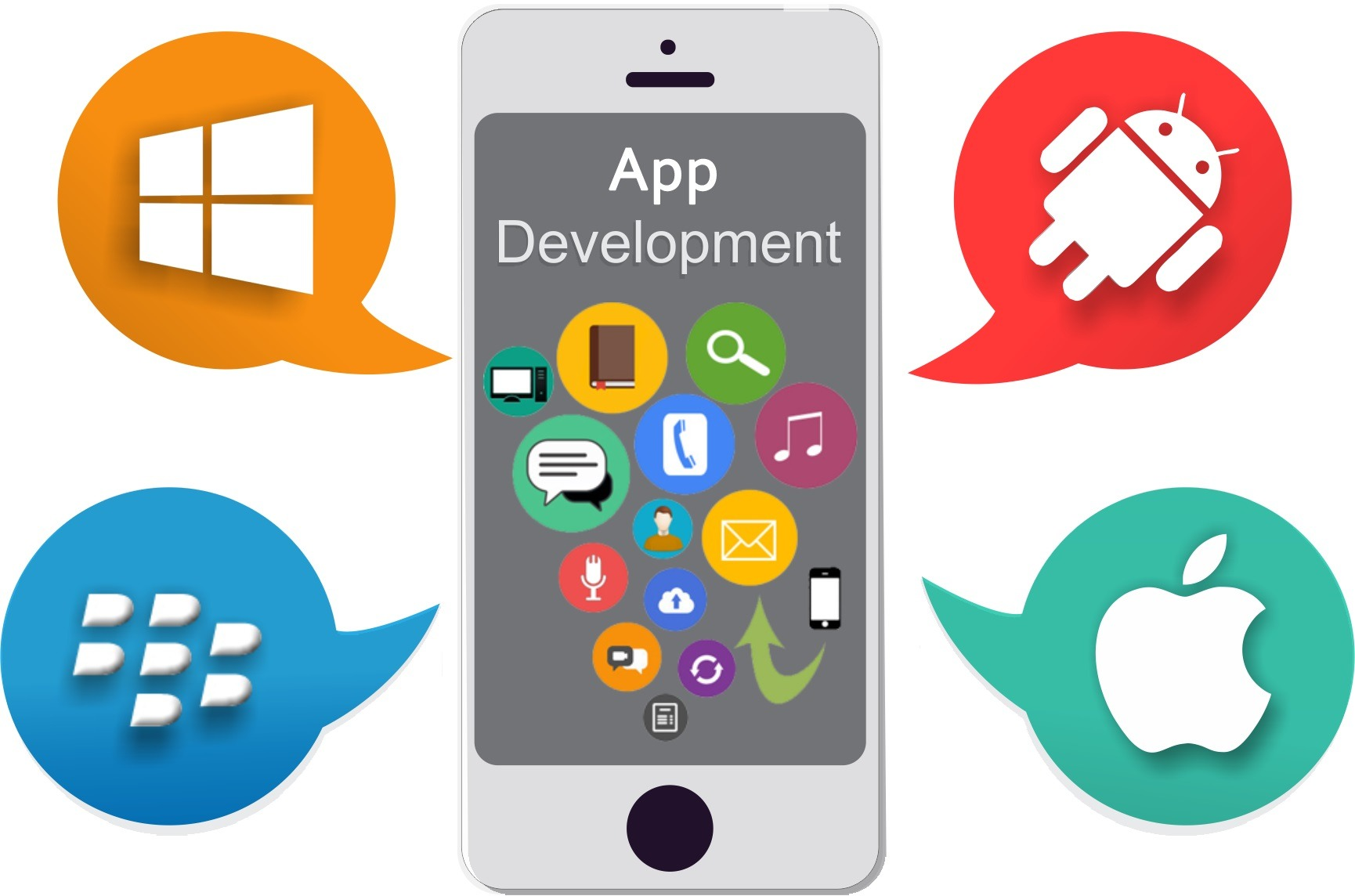 developing an app for that Fluper is leading top mobile app development company in india,usa, uae we provide custom mobile app development services for various platforms like android, ios, iphone and ipad.
