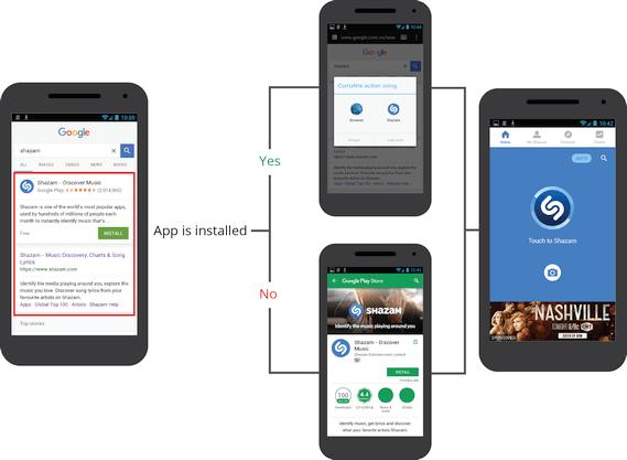 mobile deep link