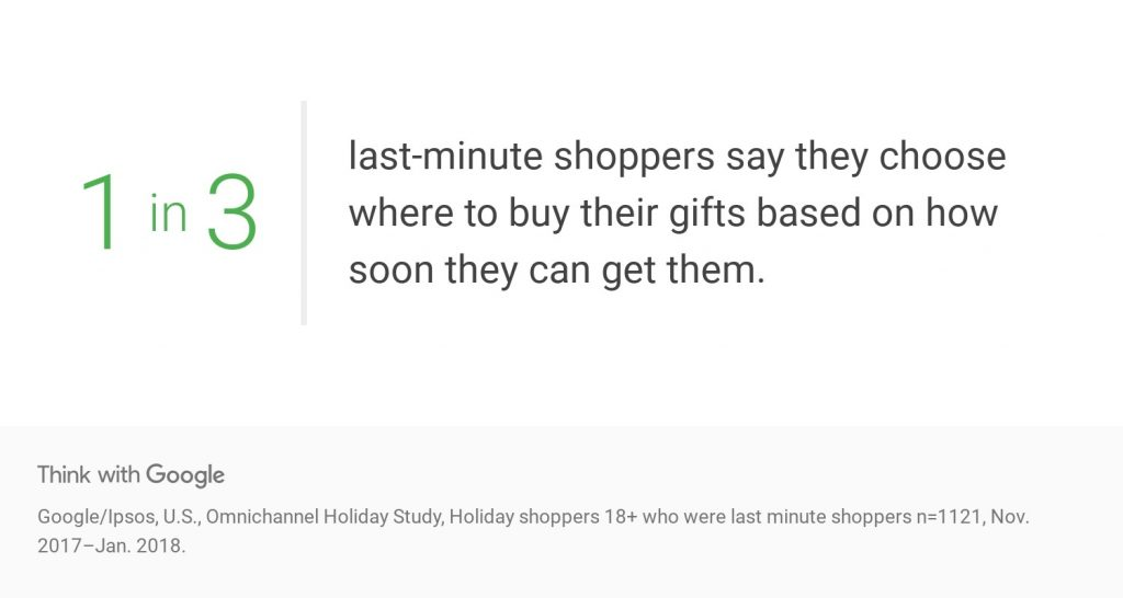 Data last minute shopper statistics