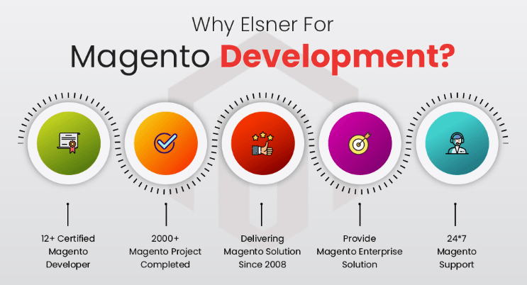 10 Best Magento Development Companies for Small Businesses 2018