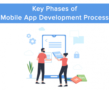 featured image - mobile app development process
