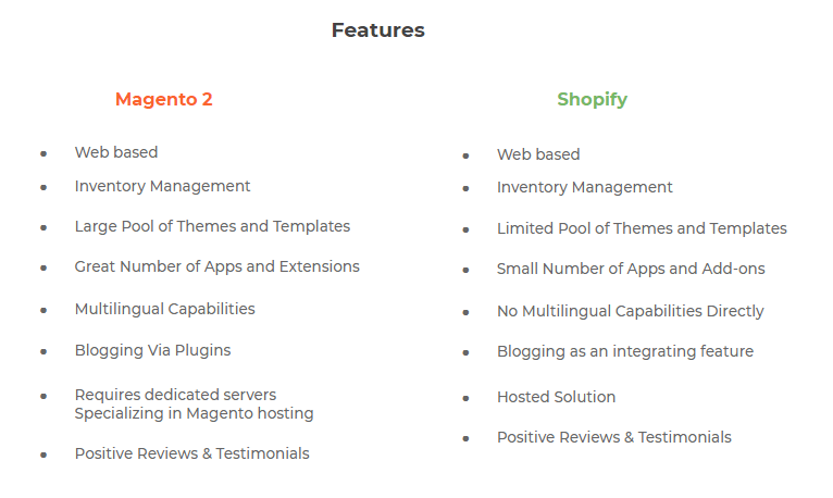 Magento 2 vs Shopify: Which Is the Best to Choose? - SimiCart