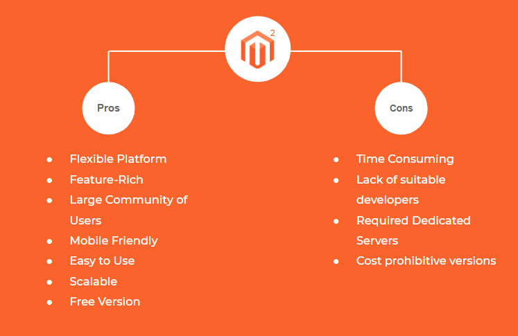 Magento 2 pros and cons