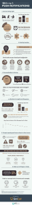 Effective ways to push notifications - infographic