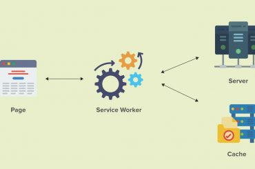 PWA service worker