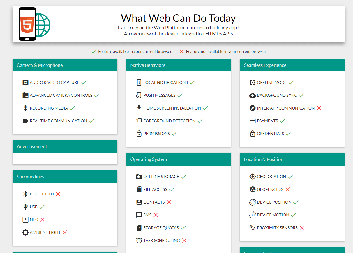 whatwebcando-today